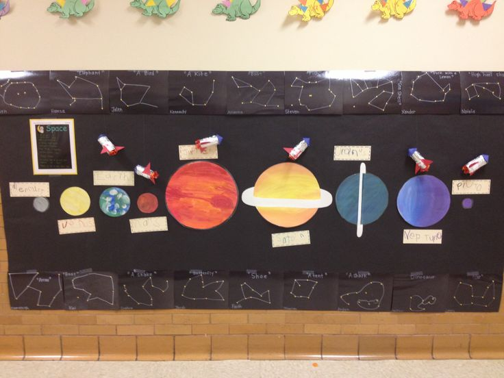 Cute Classroom Decorating Ideas ~ Solar system display the students painted planets we