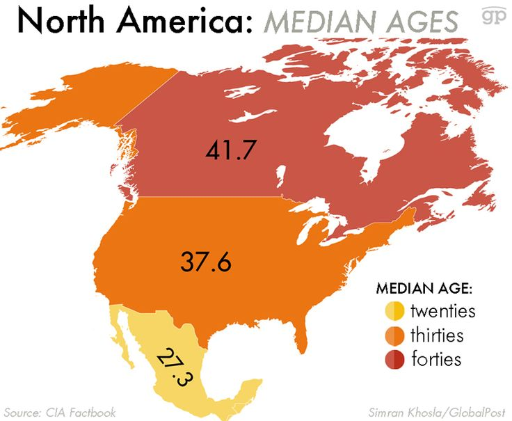 92 best world maps images on pinterest world maps maps and the world median ages north america median ages in africa the median number is the north southworld mapssouth gumiabroncs Choice Image