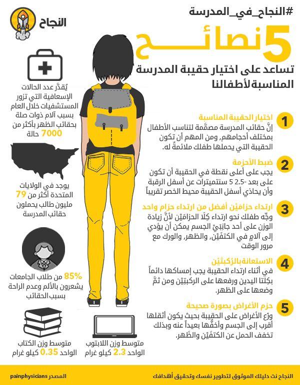 انفوغرافيك 5 نصائح تساعدنا على اختيار الحقيبة المدرسية الأفضل School Bags Cool School Bags Japanese School Bag
