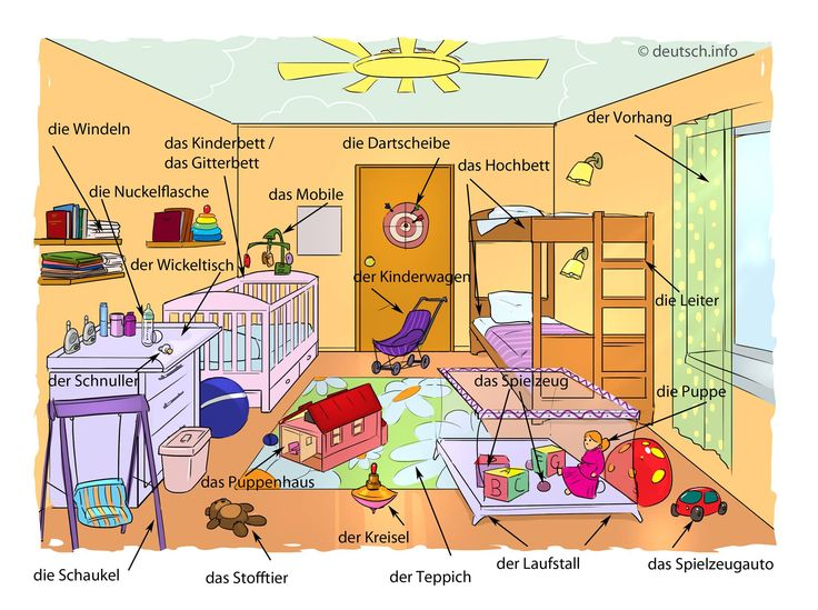 Das Kinderzimmer  German  Deutsch lernen Deutsch