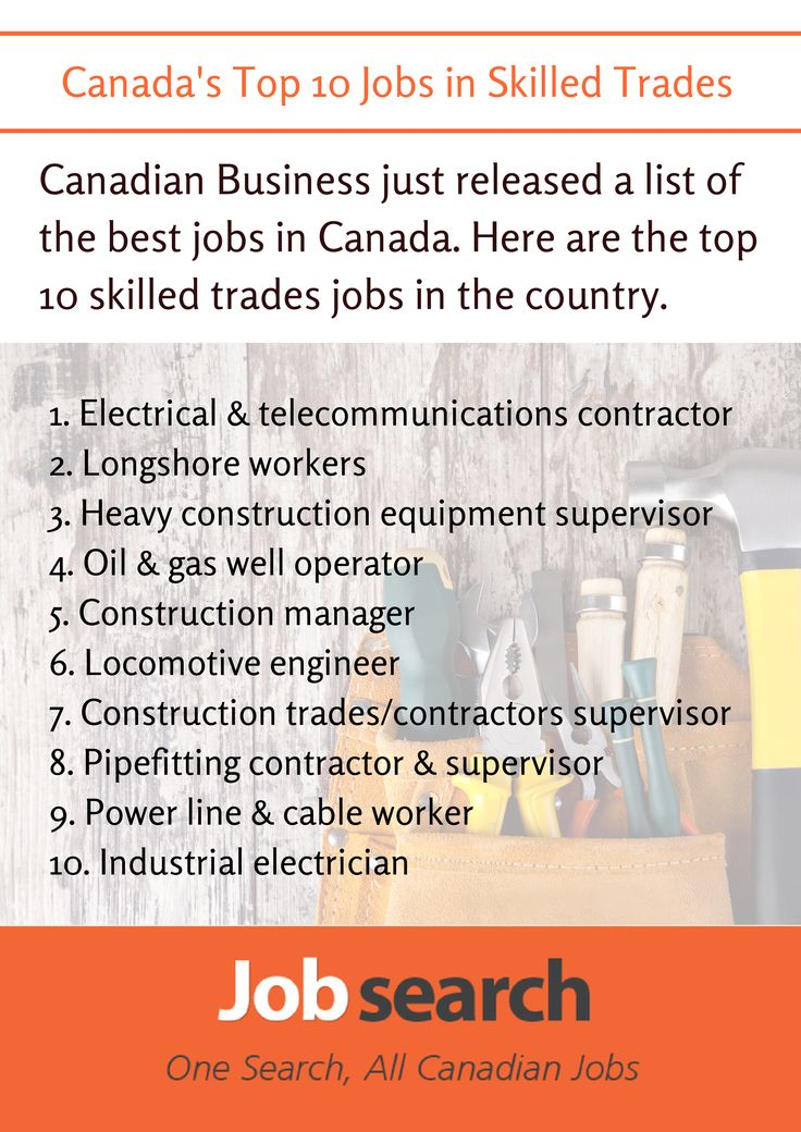 Ever been interested in a career in trades? Here are