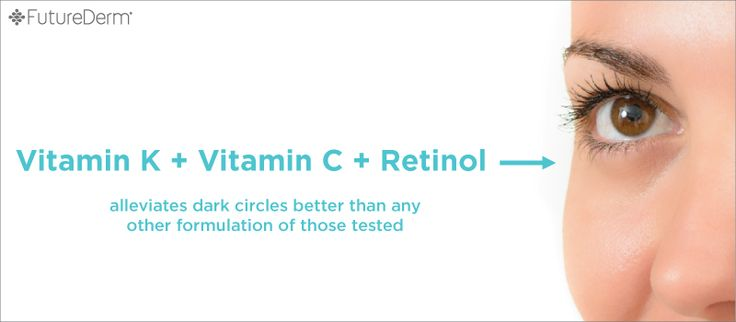 Vitamin K + Vitamin C + Retinol alleviates dark circles better than any other formulation of those tested.