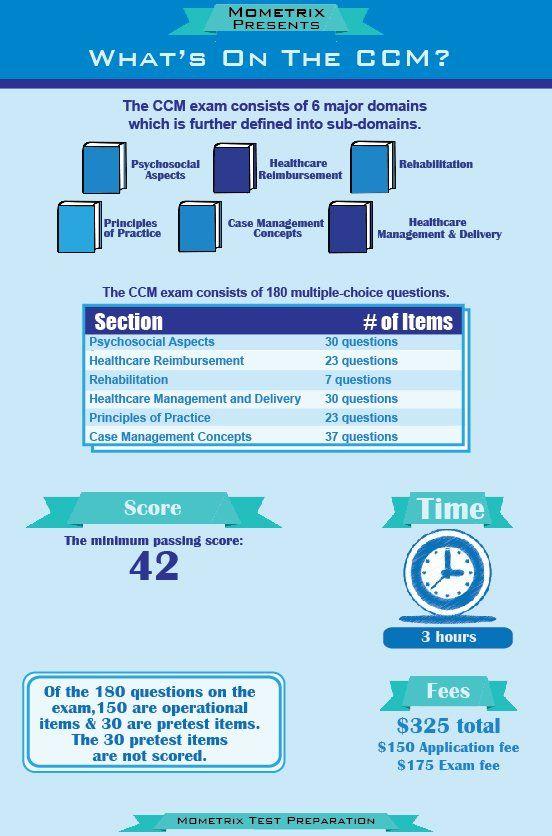 Case Management Nurse Exam Secrets Study Guide: Case ...