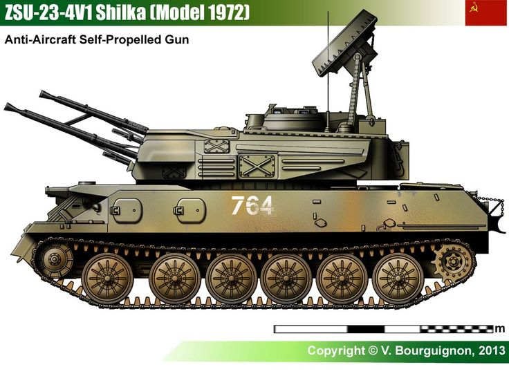 8 best ideas about MODERN USSR/RUSSIA MILITARY LAND ...