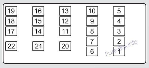 Acura TL (UA8/UA9; 2009, 2010, 2011) Fuse box diagram