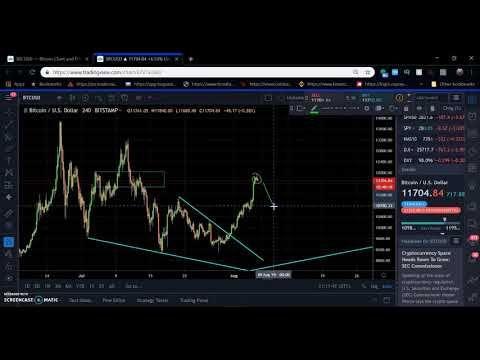 Should i trade bitcoin
