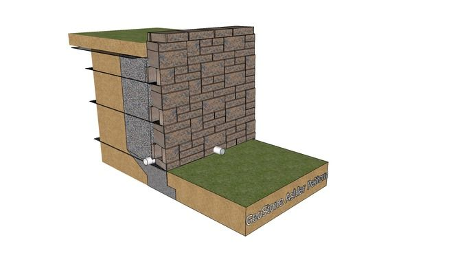 GeoStone Ashlar Retaining Wall - 3D Warehouse