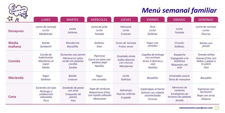menu semanal familiar verano