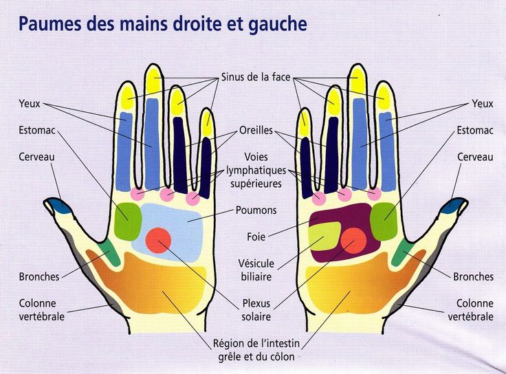 7 POINTS DE PRESSION POUR SOULAGER LA DOULEUR.........DOCUMENT........