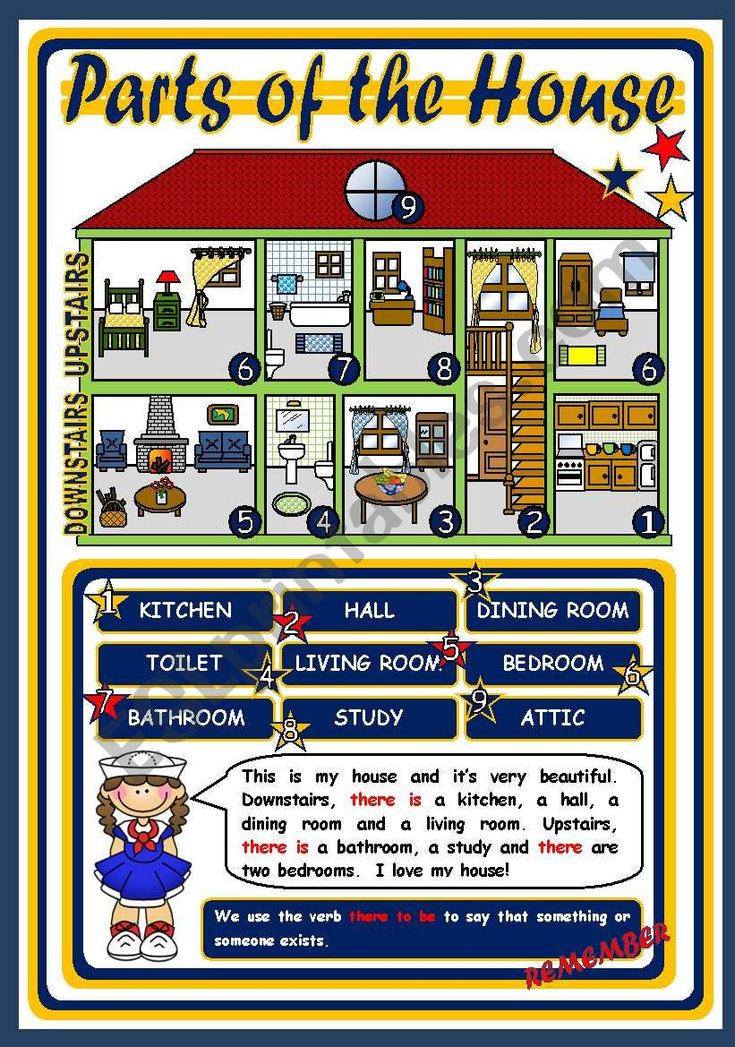 PARTS OF THE HOUSE POSTER ESL worksheet by xani in