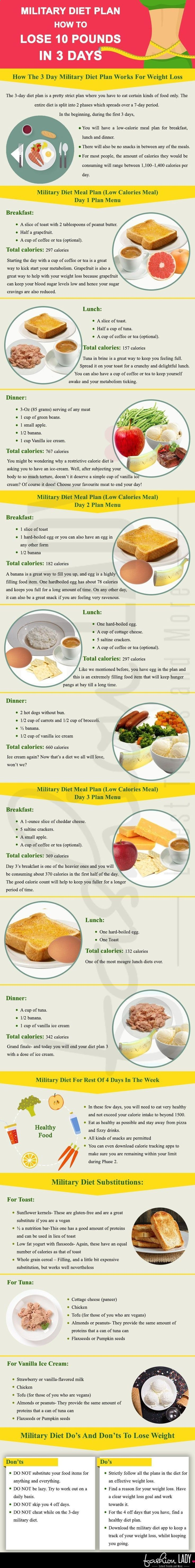3 Week Diet Loss Weight - Military Diet Plan – Here's How You Can Lose 10 Pounds In 3 Days THE 3 WEEK DIET is a revolutionary new diet system that not only guarantees to help you lose weight — it promises to help you lose more weight — all body fat — faster than anything else you've ever tried. #loseweightmeals #WeightLossFastExtreme #3DayLiverDetox
