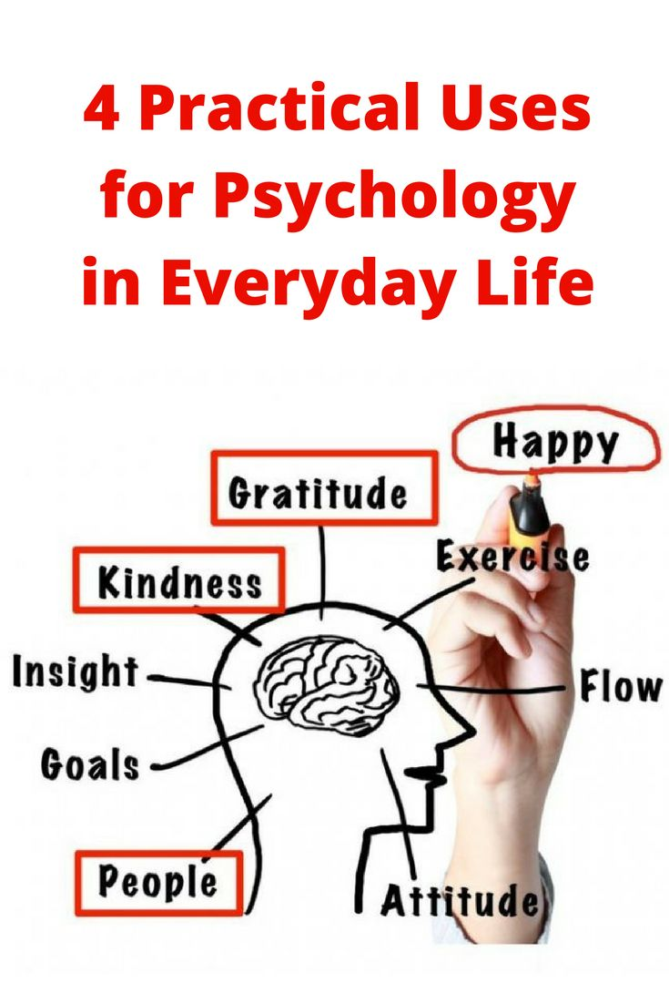 final for psychology Title: gre psychology test practice book author: ets subject: gre psychology test practice book keywords: gre psychology test practice book.
