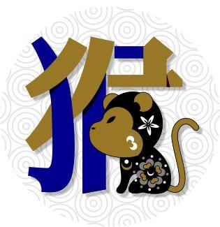 2016, Année du Singe de Feu : Signe astrologique chinois