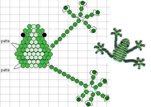 Seed Bead Frog Pattern