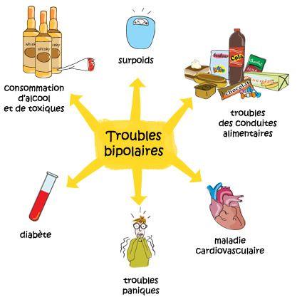 Généralités troubles bipolaires