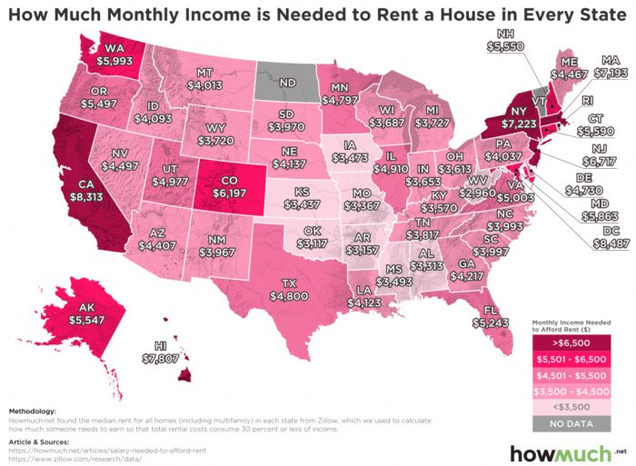 You May Not Want To Hear How Much Money You Have To Make To Live In New York Renting A House States Rent