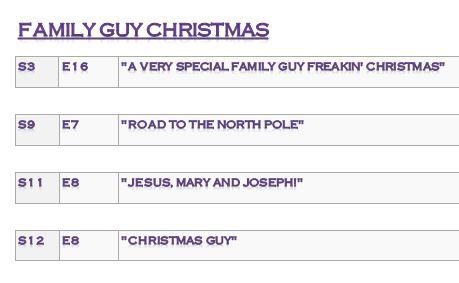 Full list of Family Guy Christmas episodes