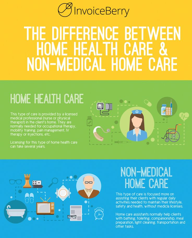 Pin by TLC for the Elderly on Modern Elderly Care Home