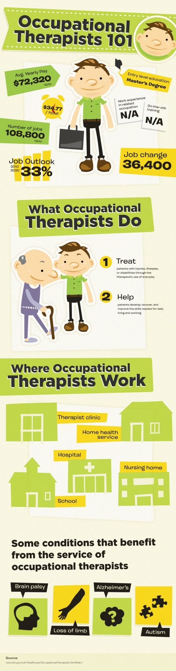 Occupational Therapy Is A Holistic Type Of Healthcare That Focuses On  Maintaining