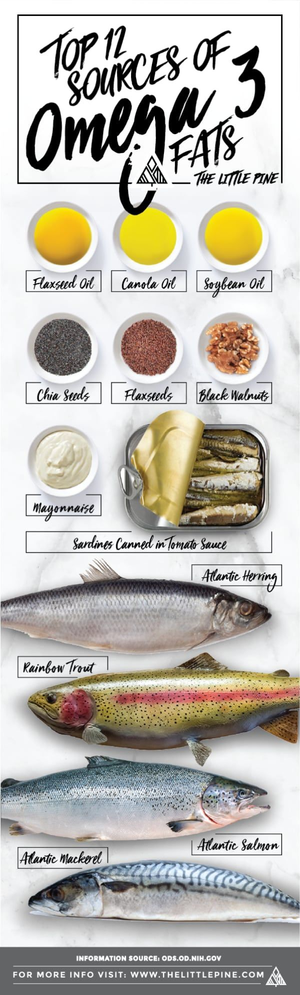 As BuzzFeed Health has reported, Americans tend to get more than enough saturated fat (the kind of fat in meat and dairy), but not nearly enough unsaturated fat from fish, nuts, seeds, and other plant-based sources. Unsaturated fats are really good for yo