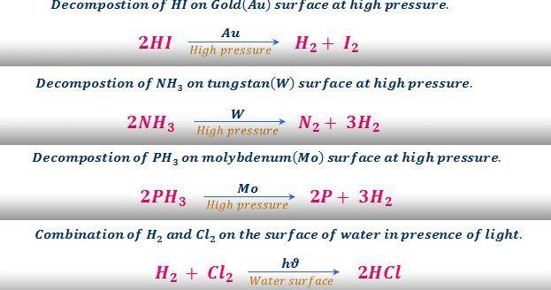 Pin Auf Chemistry