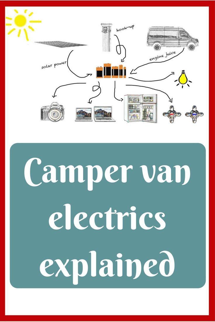 975 Best Stealth Camper Project Images On Pinterest Van