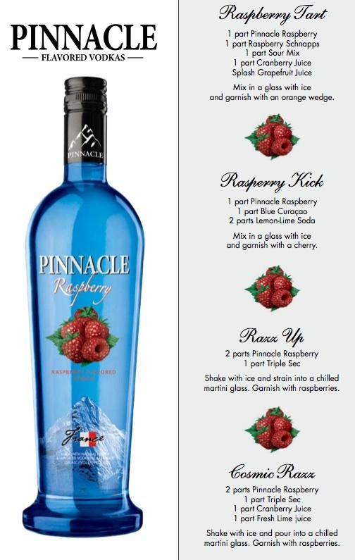 Pinnacle Raspberry Recipes