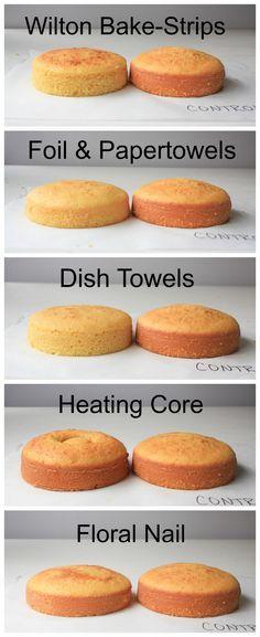 Flat Baked Cake Results | Erin Gardner | Craftsy