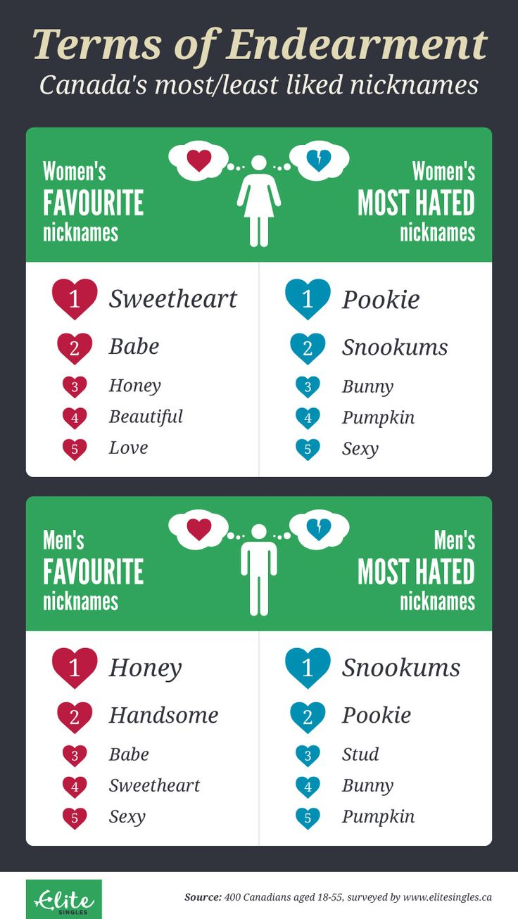 Best online dating sites and apps 2019 find your soul mate