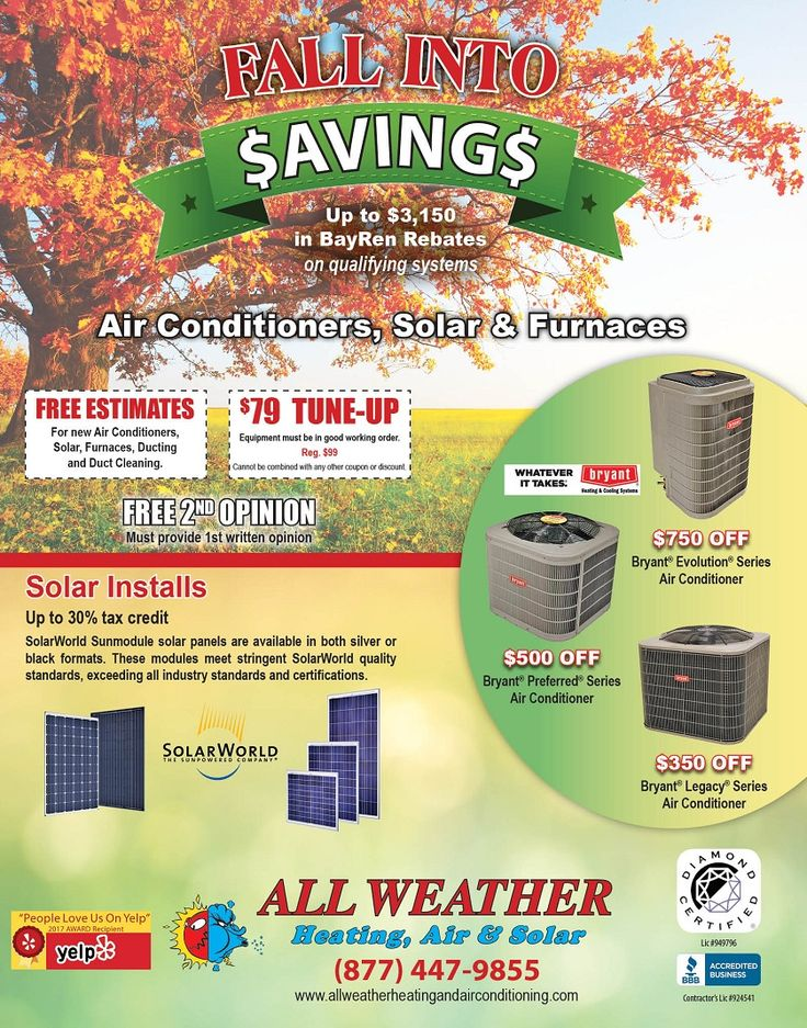 HVAC Coupons | The Best HVAC Service at Affordable Prices