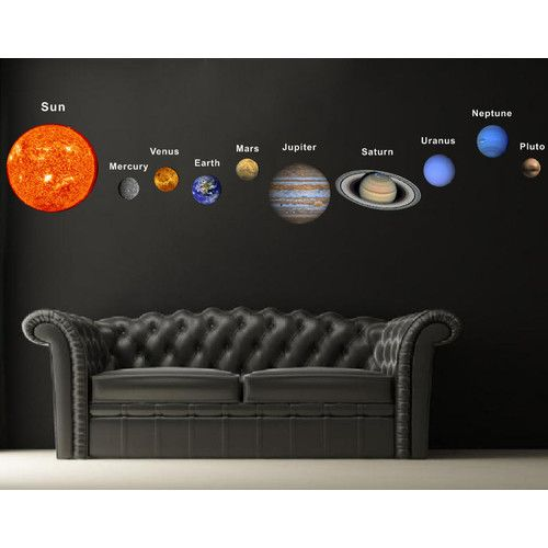 Found it at Wayfair - Solar Planets Fabric Wall Decal