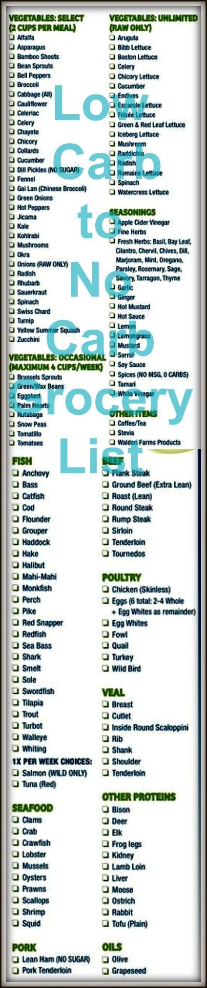 Low Carb To No Grocery List Carbswitch Please Repin