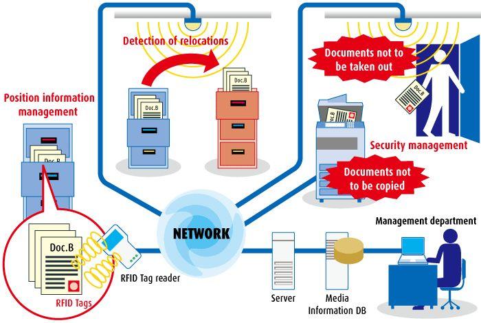 Advanced knowledge - Via http://www.themangomedia.com/blog/why-you-should-outsource-your-business-social-media-optimization/ @teammangomedia