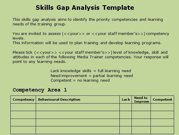 Simple Gap Assessment Format Template Projectemplates Excel - training needs analysis template