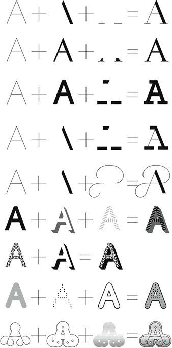 Peter Bilak, History typeface, History Remixer, 2011