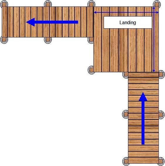 """""""L"""" shaped wheelchair ramp and landing - Be sure to check the regulations in your area prior to designing or building a ramp for your home or business."""