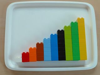 Family FECS: Montessori Activity: Deciphering Between Sizes with the Red Rods or Rainbow Lego Rods