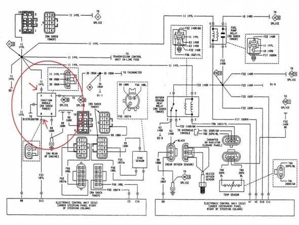 1995 Jeep Wrangler Wiring Diagram Di 2020