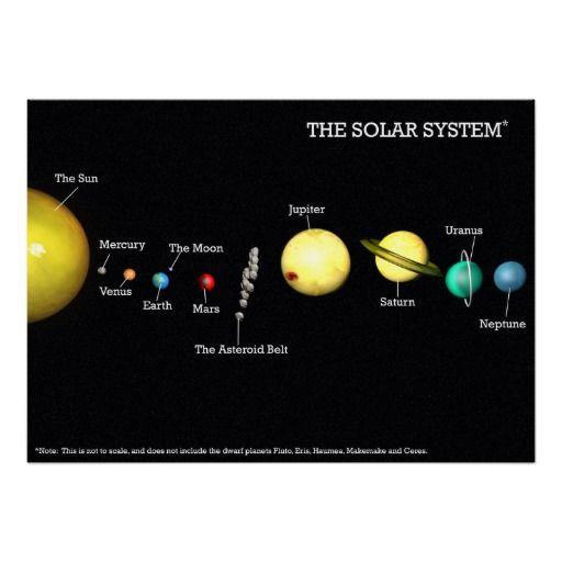 solar system poster - photo #10