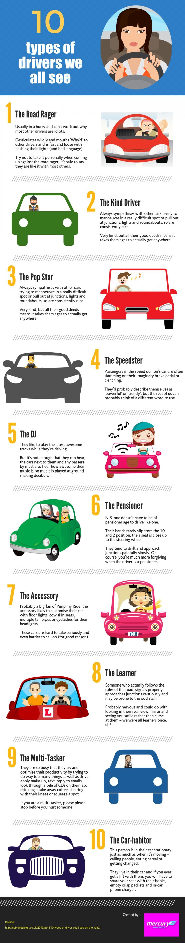 11 best Everything Cars! images on Pinterest | Infographics, Cars ...