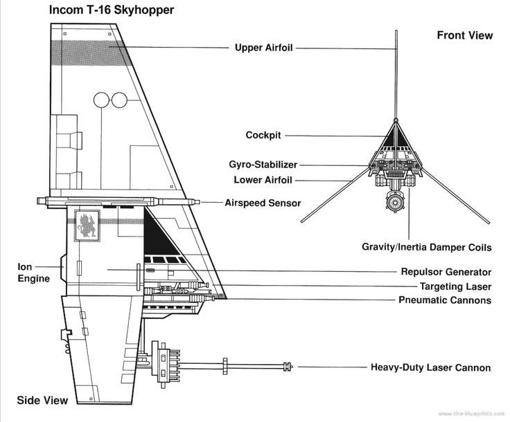 Republic Wars Gunship Star Blueprints