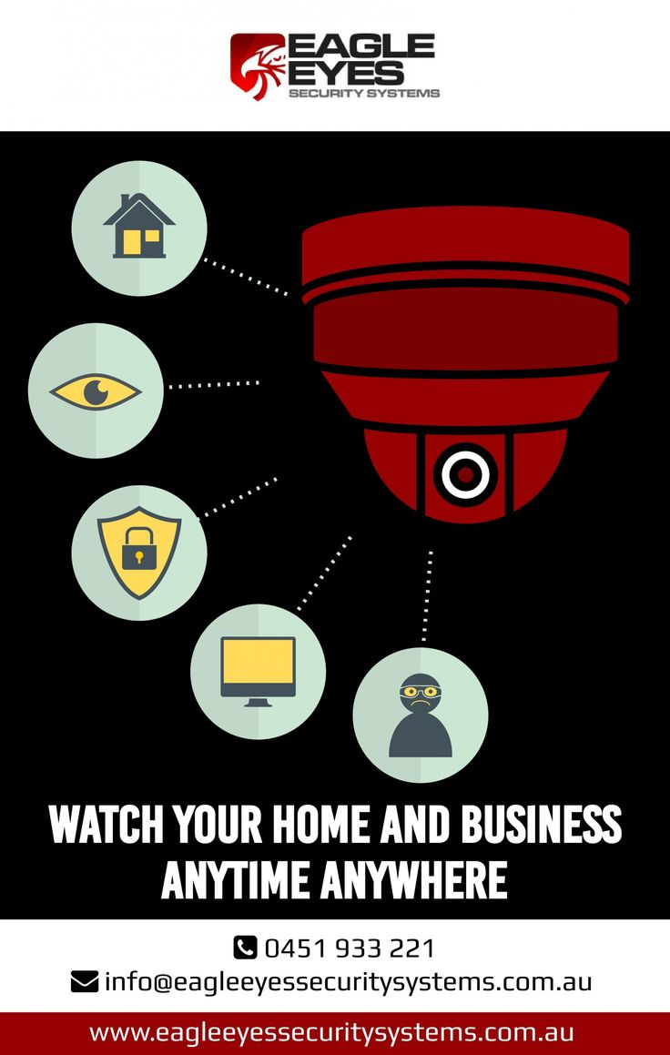 Avail the Best Security Systems in Sydney Infographic