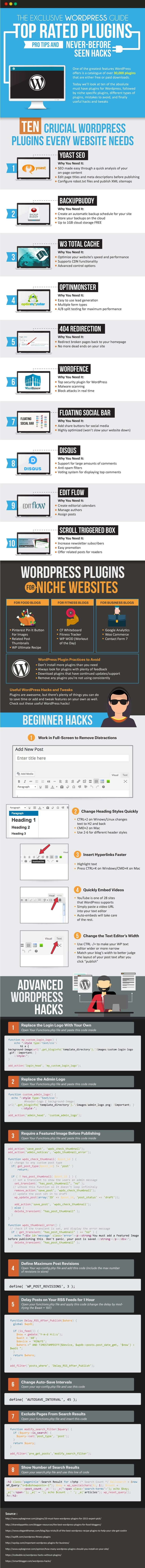 This Is How You Can Start Your WordPress Blog / Digital Information World