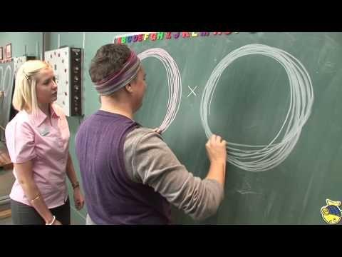 Vision Therapy Behavioural Optometrist Gold Coast Bilateral Circles