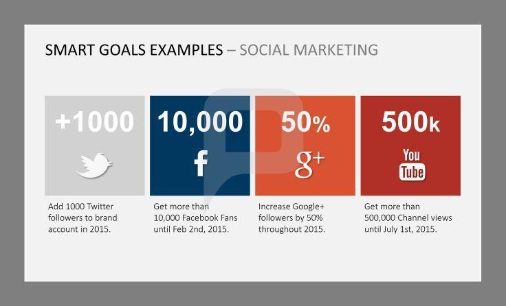 SMART Goals for PowerPoint: Examples: Social Marketing http://www.presentationload.com/smart-goals-powerpoint-template.html