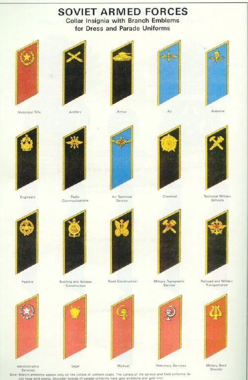 1969-1992 Soviet Army collar branch insignia.