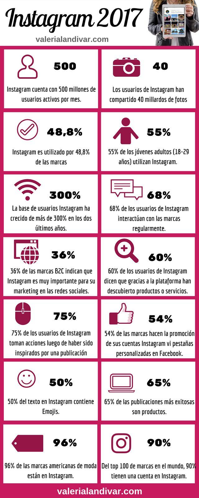 Infografia : Instagram es una aplicación móvil que permite a los usuarios publicar imágenes y videos.  Con más de 500 millones de usuarios, Instagram se convirtió en una comunidad mundial de gran interés para las marcas.