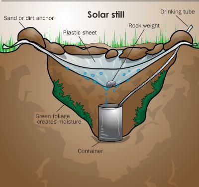 build-solar-still