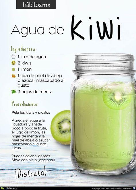 Hábitos Health Coaching | AGUA DE KIWI