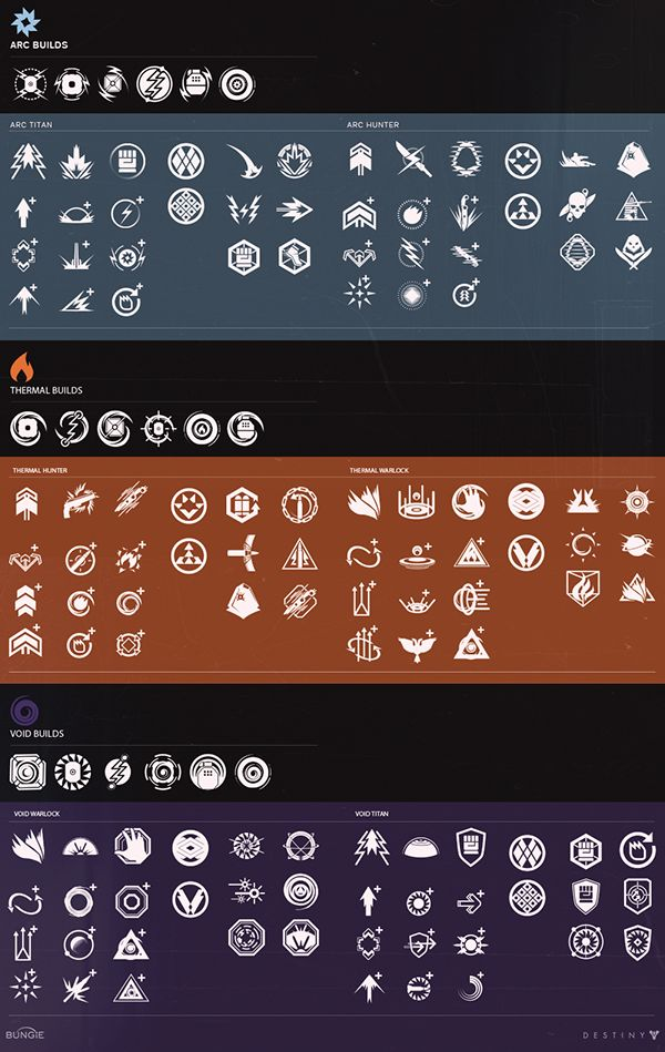 Destiny Iconography + 2D art on Behance by Ryan Klaverweide